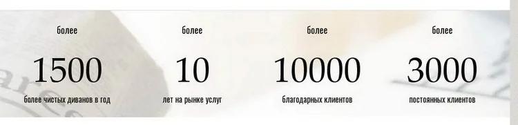Нереальные цифры, обновляющиеся каждую секнду